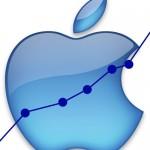 apple_resultaten