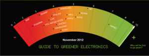 greenpeace-100022158-large